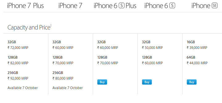 Apple iPhone 7, iPhone 7 Plus price in India for all
